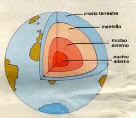 Terremoti Ed Eruzioni Vulcaniche